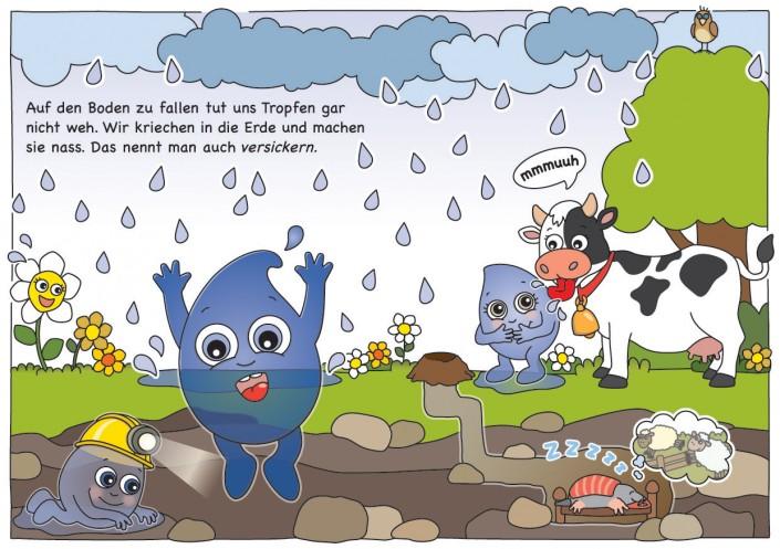 Auf den Boden zu fallen tut uns Tropfen gar nicht weh. Wir kriechen in die Erde und machen sie nass. Das nennt man auch versickern.